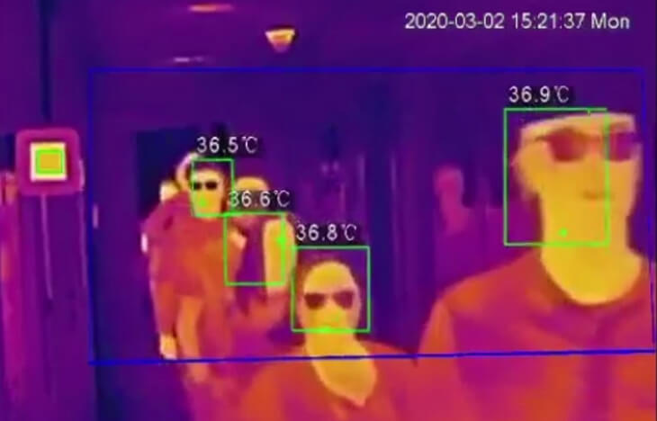 Thermal camera body temperature monitoring device security for business and non-profits